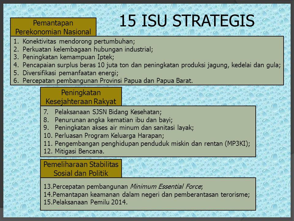 15 ISU STRATEGIS Pemantapan Perekonomian Nasional