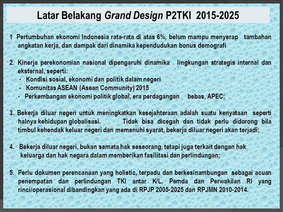 Latar Belakang Grand Design P2TKI 2015-2025
