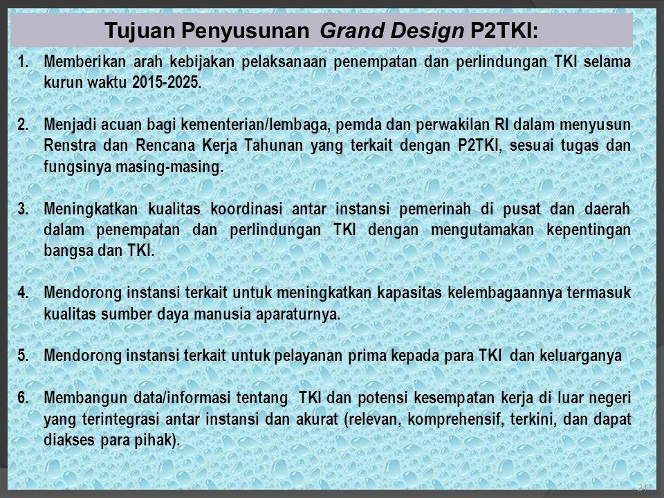 Tujuan Penyusunan Grand Design P2TKI: