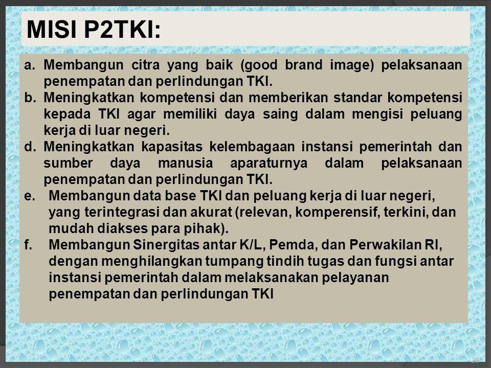 MISI P2TKI: Membangun citra yang baik (good brand image) pelaksanaan penempatan dan perlindungan TKI.