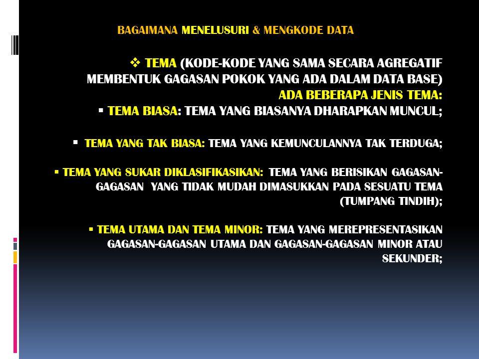 BAGAIMANA MENELUSURI & MENGKODE DATA