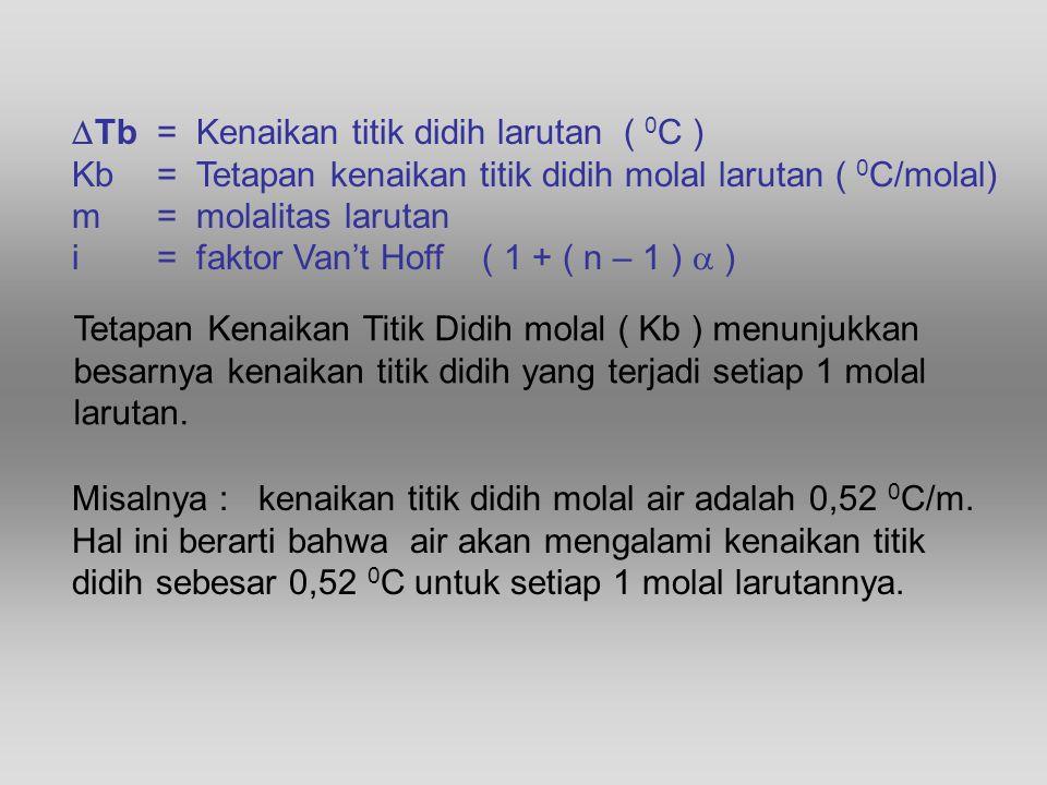 Tb = Kenaikan titik didih larutan ( 0C )