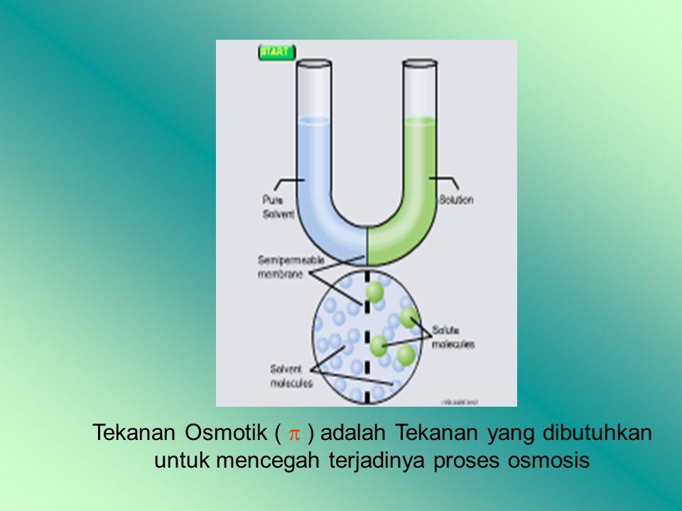 Tekanan Osmotik (  ) adalah Tekanan yang dibutuhkan untuk mencegah terjadinya proses osmosis