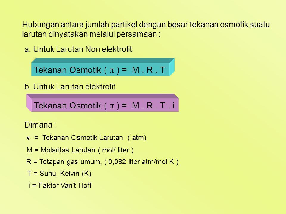 Tekanan Osmotik (  ) = M . R . T