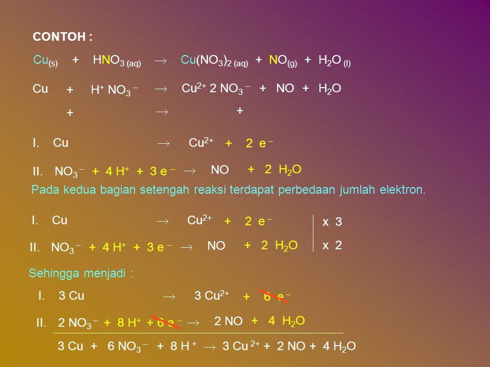 CONTOH : Cu(s) + HNO3 (aq)  Cu(NO3)2 (aq) + NO(g) + H2O (l) Cu. + H+ NO3 –  Cu2+ 2 NO3 –