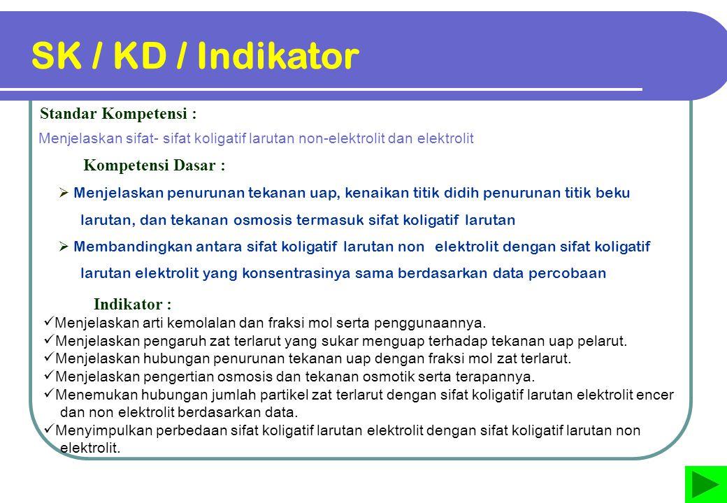 SK / KD / Indikator Standar Kompetensi :