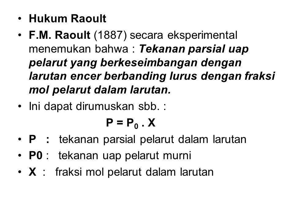 Hukum Raoult