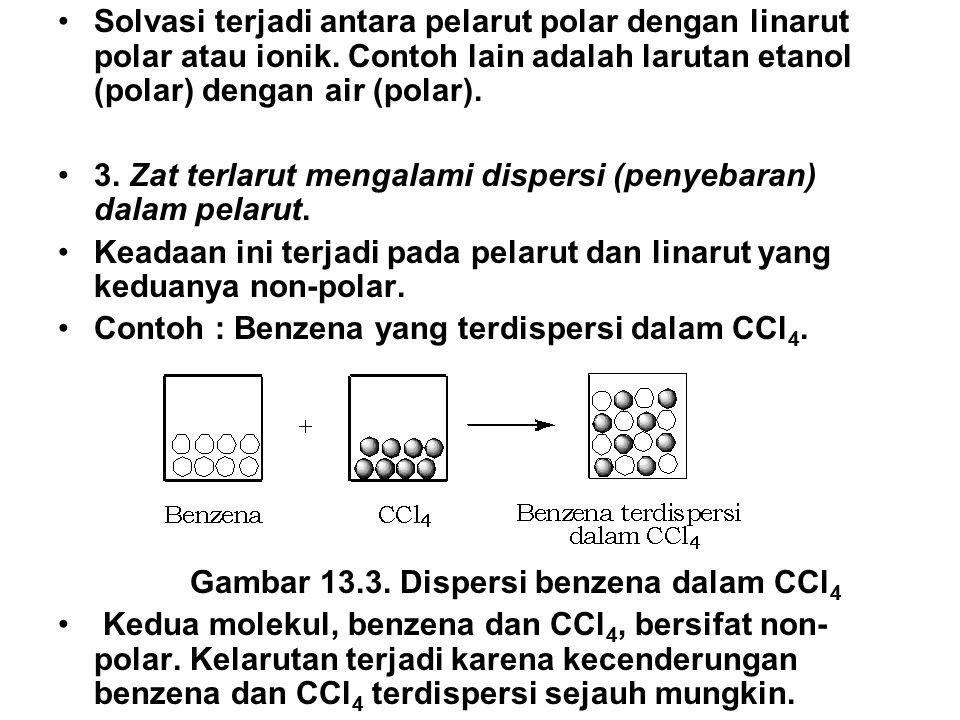 Solvasi terjadi antara pelarut polar dengan linarut polar atau ionik