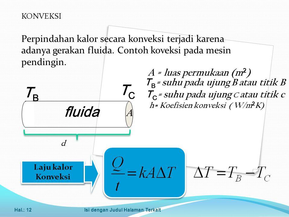 KONVEKSI Perpindahan kalor secara konveksi terjadi karena adanya gerakan fluida. Contoh koveksi pada mesin pendingin.