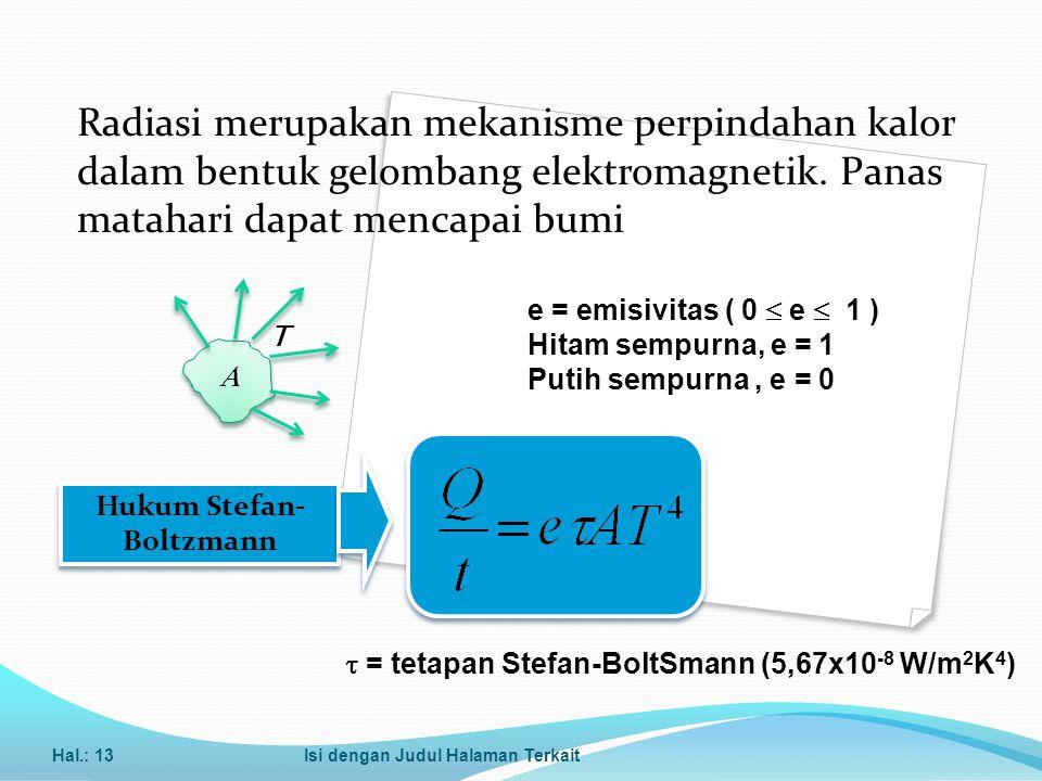 Hukum Stefan-Boltzmann  = tetapan Stefan-BoltSmann (5,67x10-8 W/m2K4)