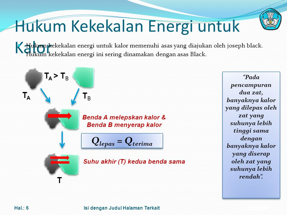 Hukum Kekekalan Energi untuk Kalor