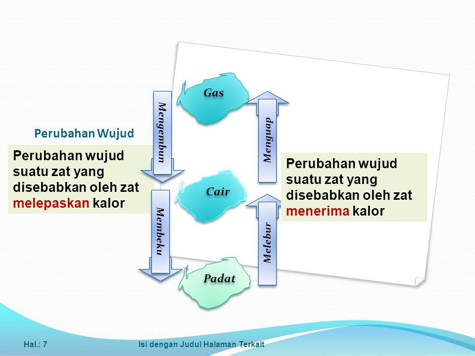 Perubahan wujud suatu zat yang disebabkan oleh zat melepaskan kalor