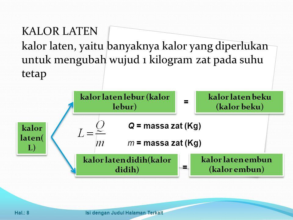 KALOR LATEN kalor laten, yaitu banyaknya kalor yang diperlukan untuk mengubah wujud 1 kilogram zat pada suhu tetap.