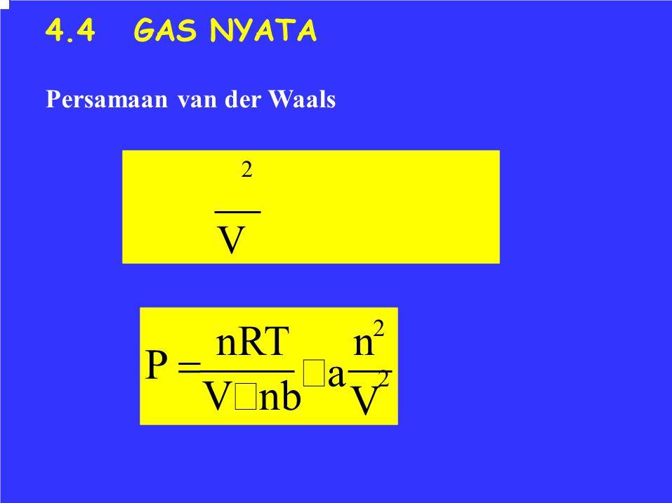 4.4 GAS NYATA Persamaan van der Waals 2 V 2 V nRT V−nb n P = −a 2