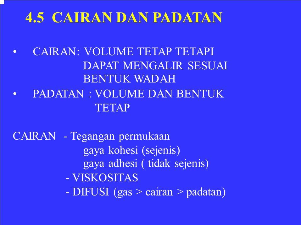 4.5 CAIRAN DAN PADATAN • CAIRAN: VOLUME TETAP TETAPI