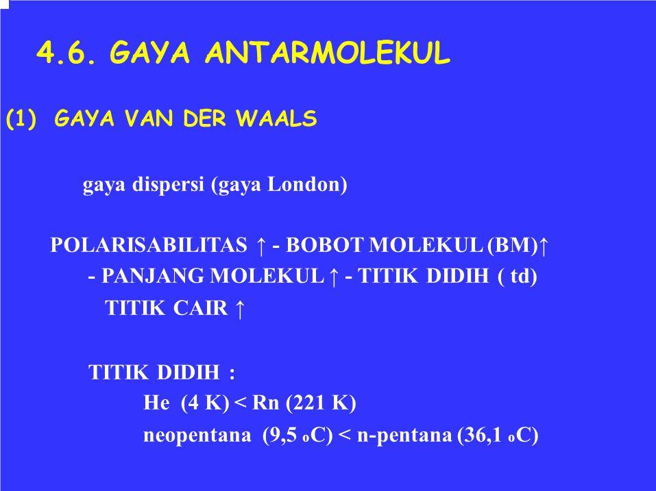 4.6. GAYA ANTARMOLEKUL (1) GAYA VAN DER WAALS