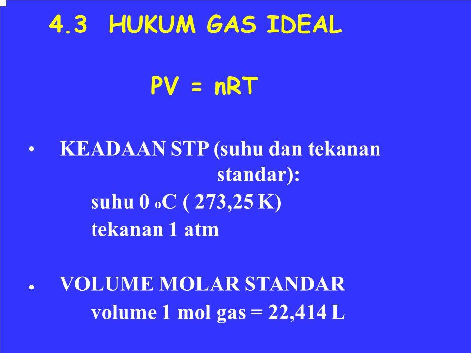4.3 HUKUM GAS IDEAL PV = nRT KEADAAN STP (suhu dan tekanan • standar):
