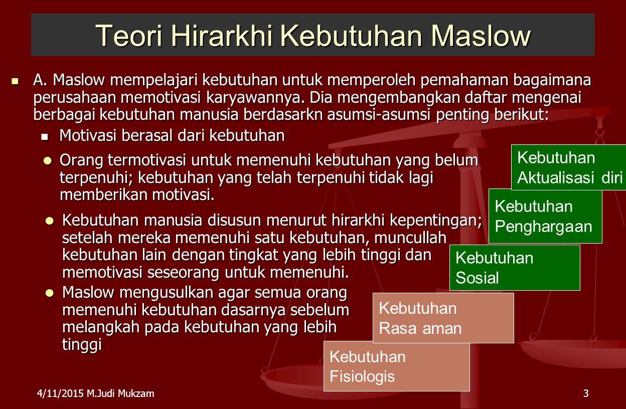 Teori Hirarkhi Kebutuhan Maslow