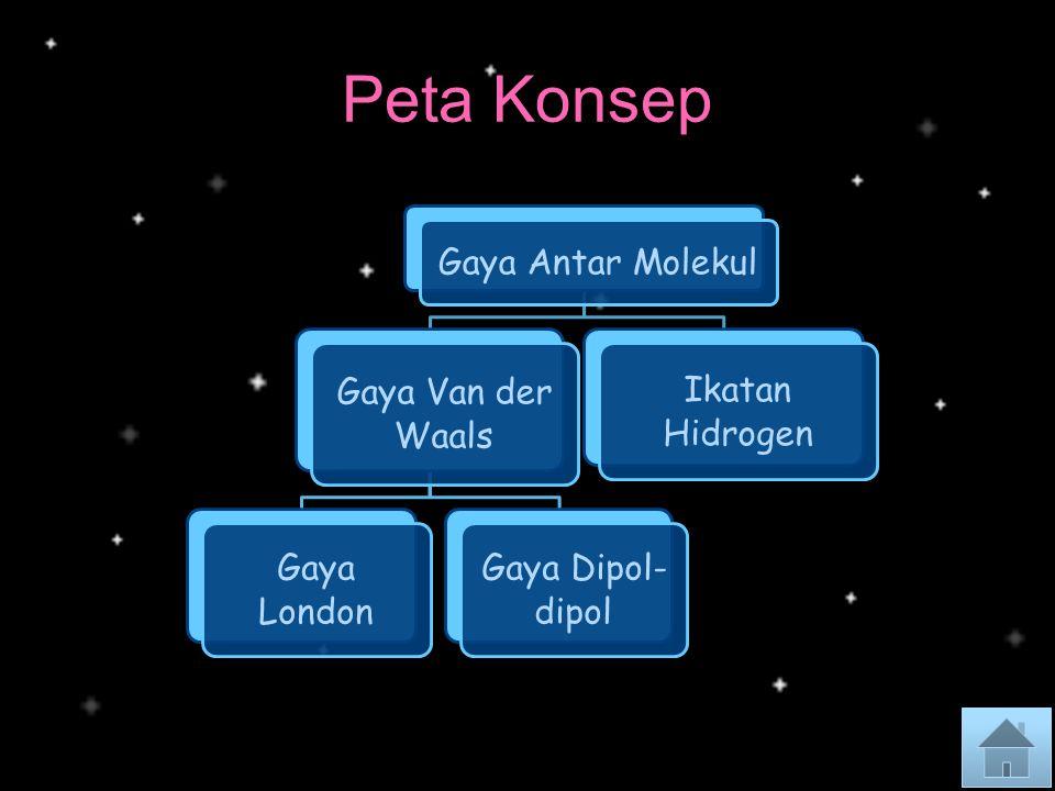 Peta Konsep Gaya Antar Molekul Gaya Van der Waals Gaya London