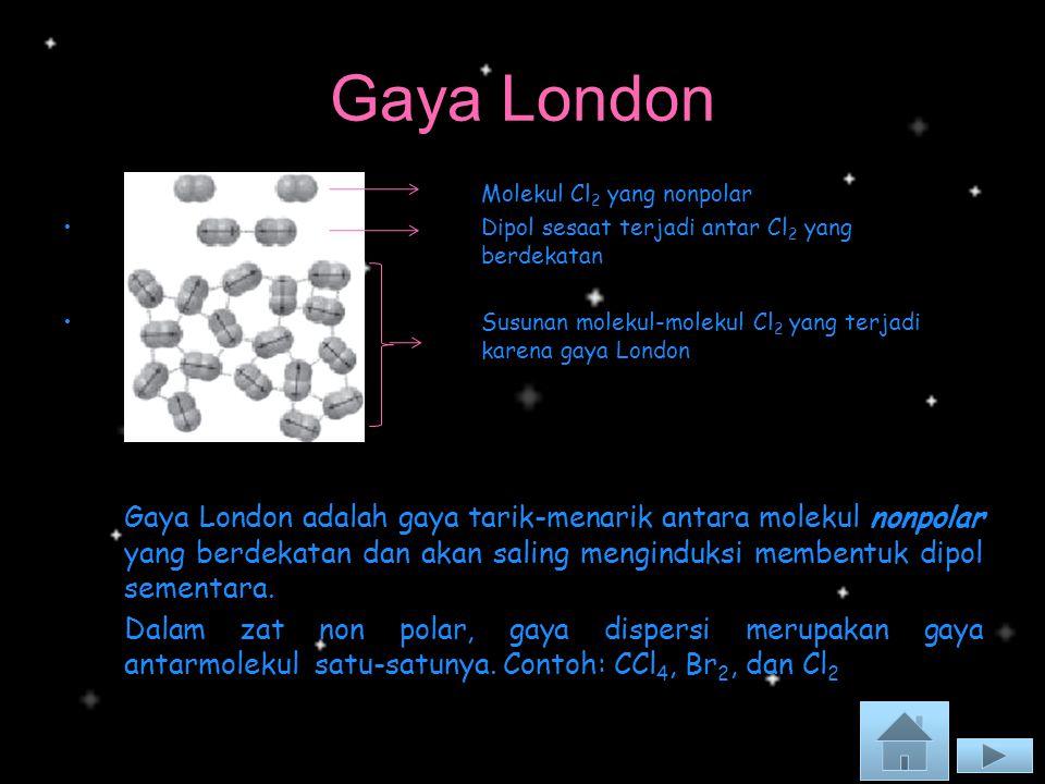 Gaya London Molekul Cl2 yang nonpolar. Dipol sesaat terjadi antar Cl2 yang berdekatan.