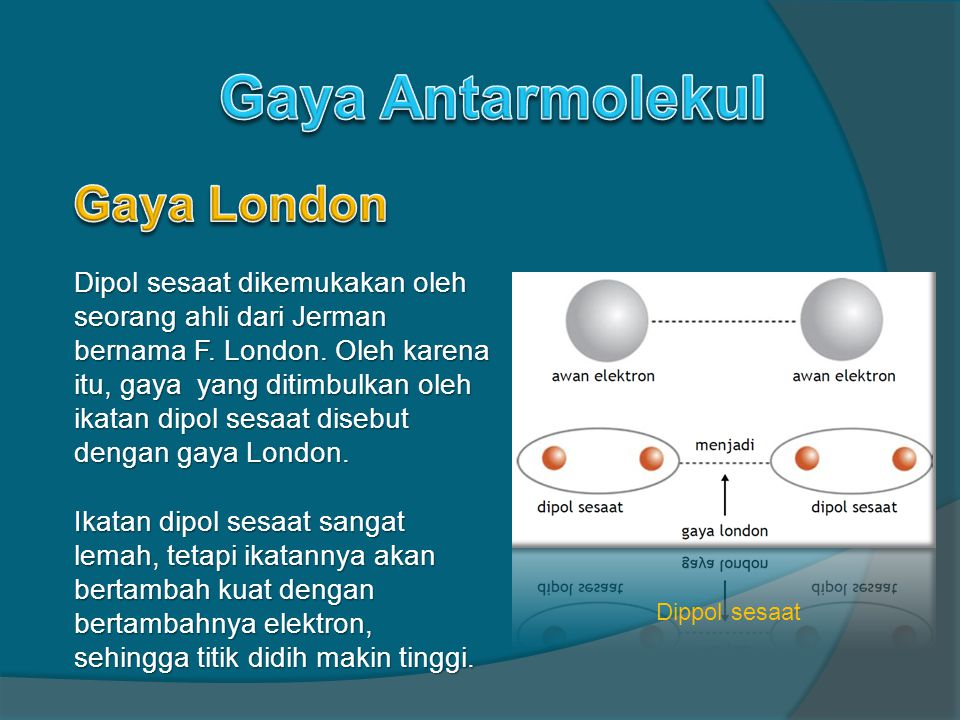 Gaya Antarmolekul Gaya London