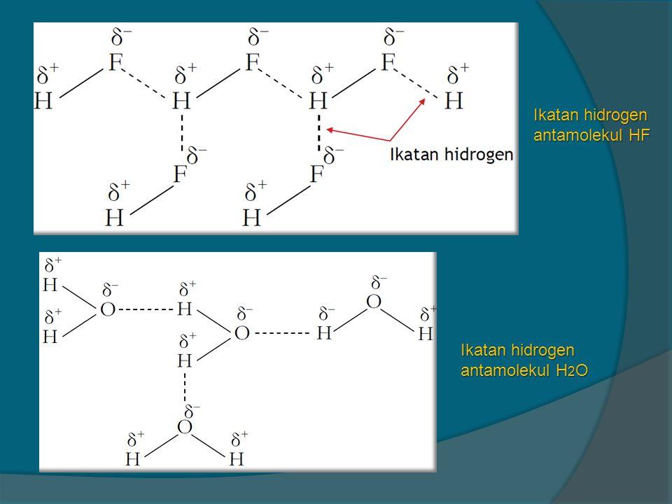 Ikatan hidrogen antamolekul HF