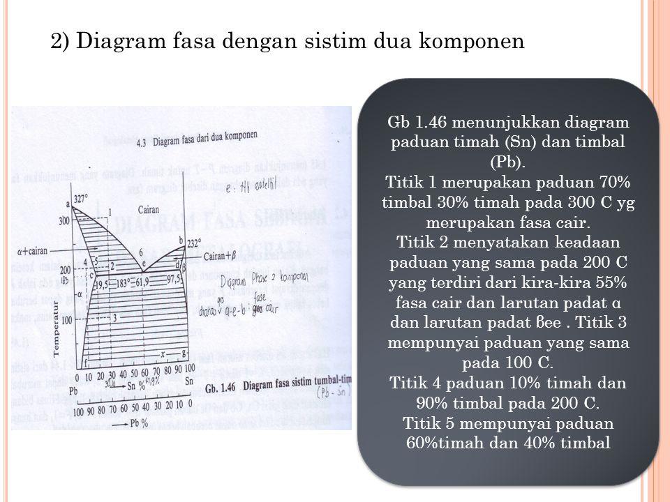 2) Diagram fasa dengan sistim dua komponen
