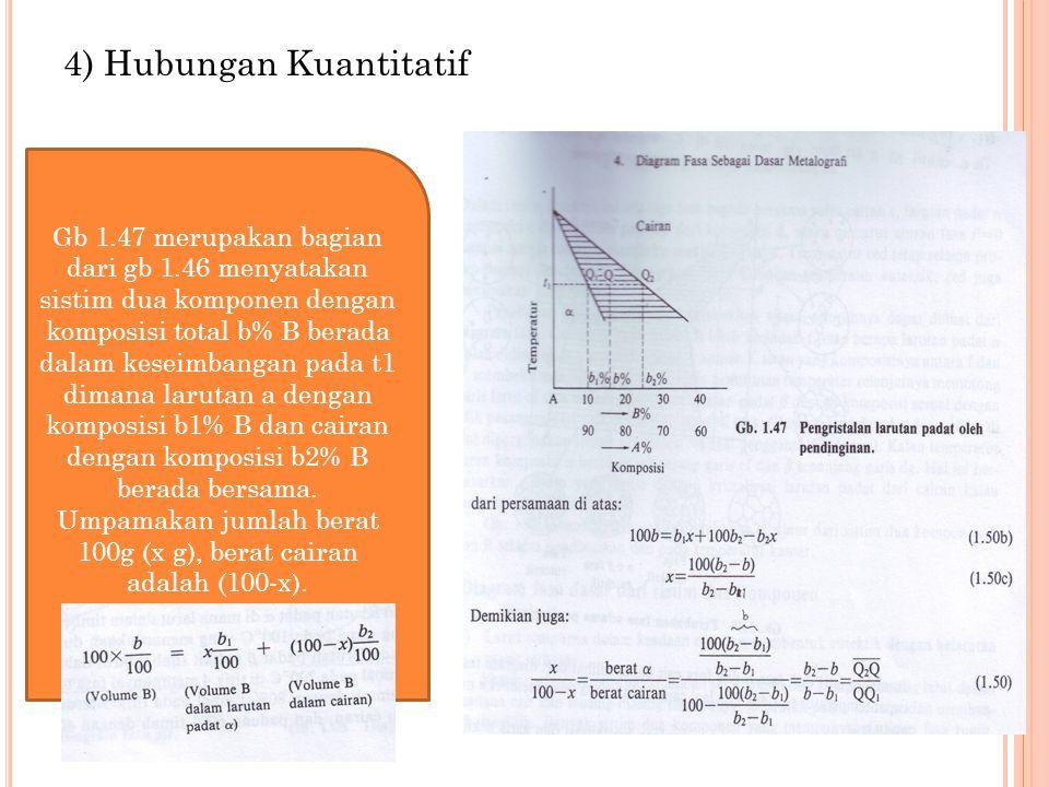 Umpamakan jumlah berat 100g (x g), berat cairan adalah (100-x).