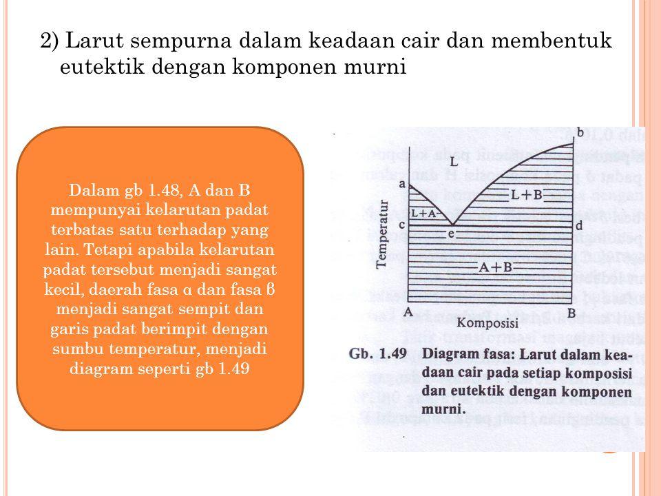 2) Larut sempurna dalam keadaan cair dan membentuk eutektik dengan komponen murni