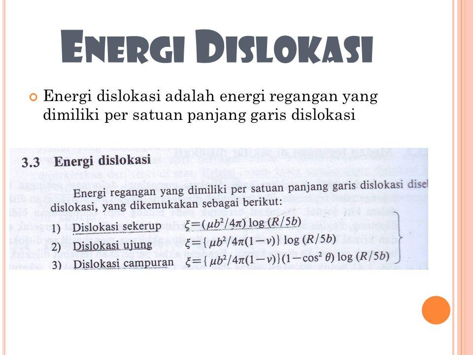 Energi Dislokasi Energi dislokasi adalah energi regangan yang dimiliki per satuan panjang garis dislokasi.