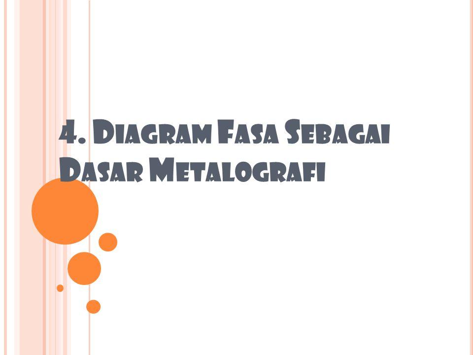 4. Diagram Fasa Sebagai Dasar Metalografi
