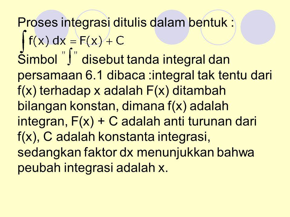 Proses integrasi ditulis dalam bentuk :