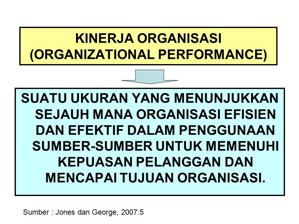 KINERJA ORGANISASI (ORGANIZATIONAL PERFORMANCE)