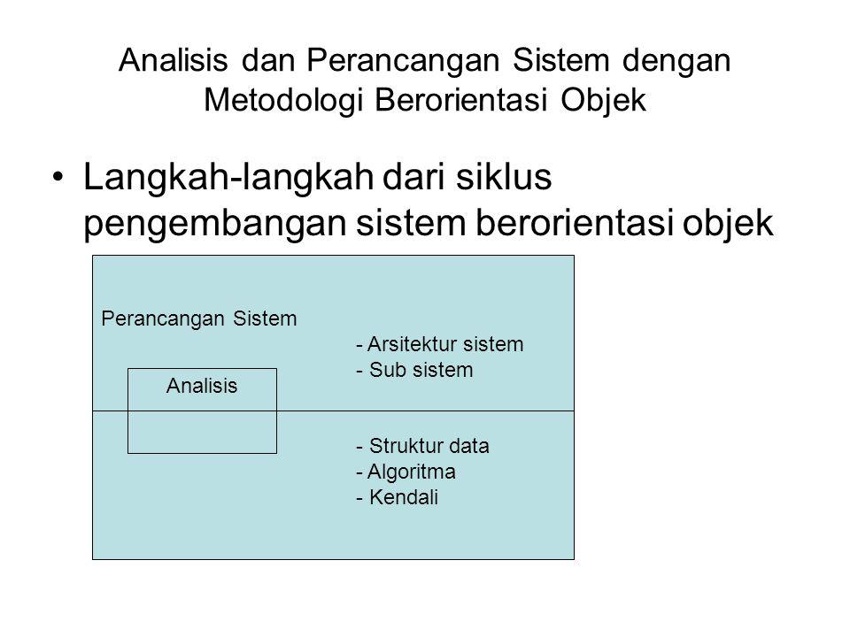 Analisis dan Perancangan Sistem dengan Metodologi Berorientasi Objek