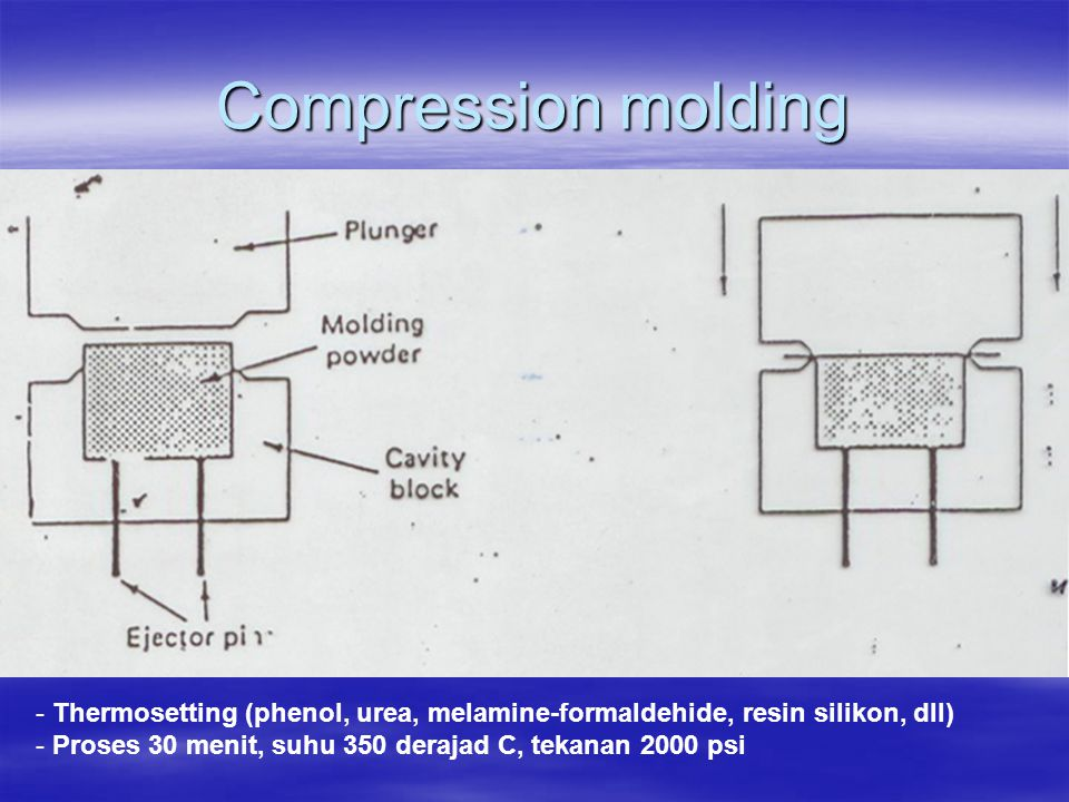 Compression molding Thermosetting (phenol, urea, melamine-formaldehide, resin silikon, dll) Proses 30 menit, suhu 350 derajad C, tekanan 2000 psi.