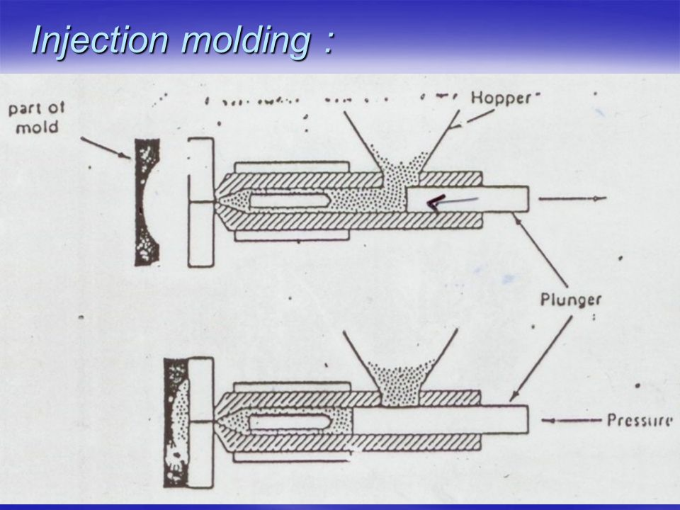 Injection molding :