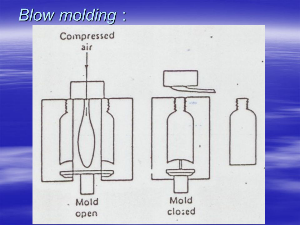 Blow molding :