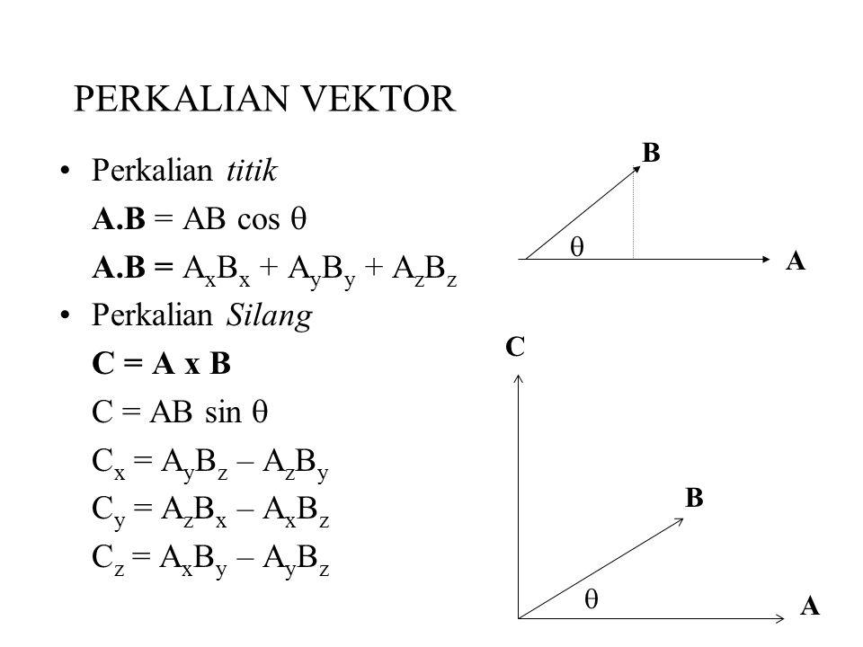 PERKALIAN VEKTOR Perkalian titik A.B = AB cos 