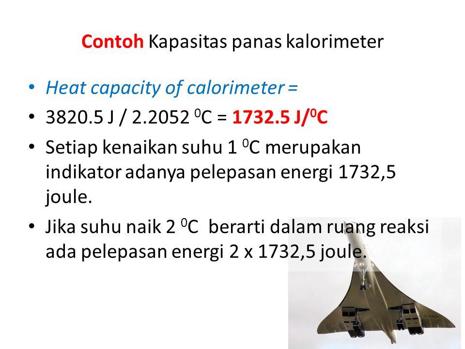 Contoh Kapasitas panas kalorimeter