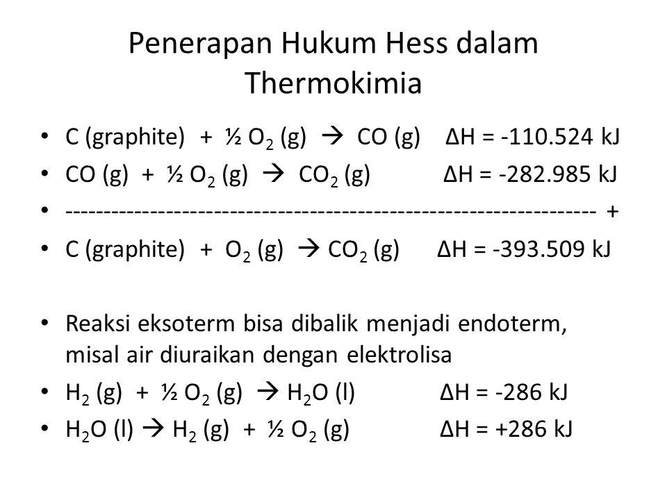 Penerapan Hukum Hess dalam Thermokimia