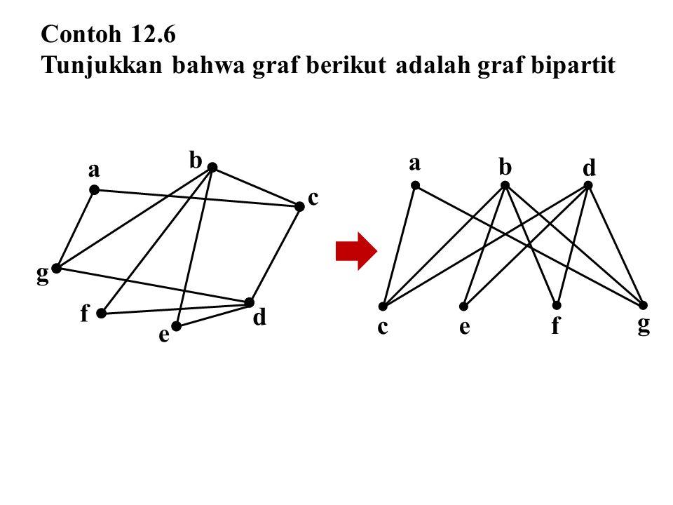 Contoh 12.6 Tunjukkan bahwa graf berikut adalah graf bipartit a g c b d e f a b d  g c e f