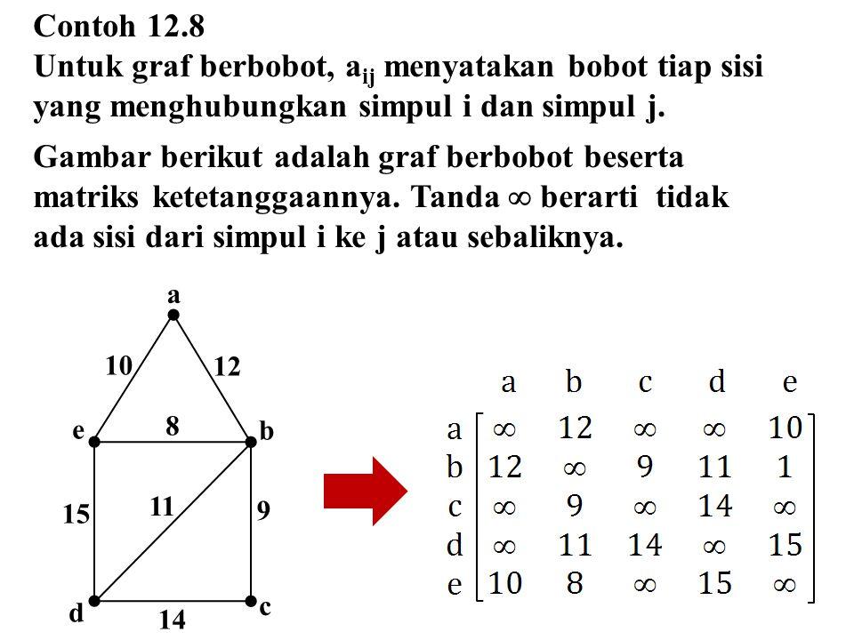 Untuk graf berbobot, aij menyatakan bobot tiap sisi