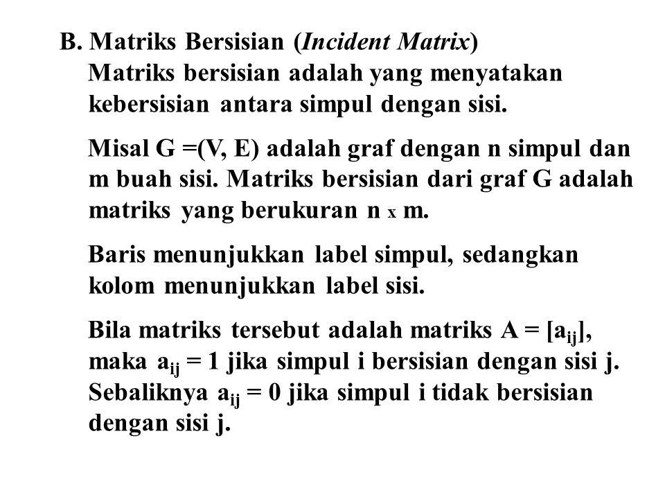B. Matriks Bersisian (Incident Matrix)