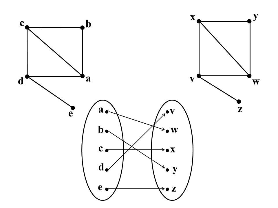 x y c b a v d w  a b e c d  w y z x v z e