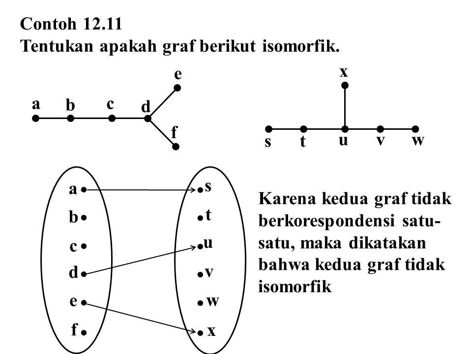 Tentukan apakah graf berikut isomorfik.