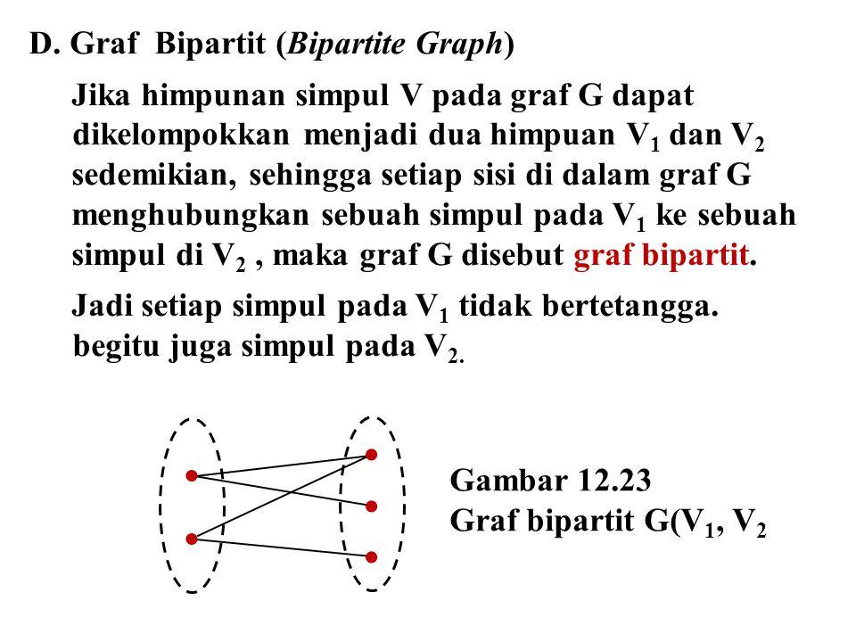 D. Graf Bipartit (Bipartite Graph)