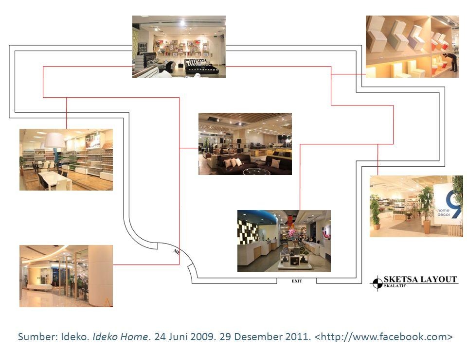 Sumber: Ideko. Ideko Home. 24 Juni 2009. 29 Desember 2011