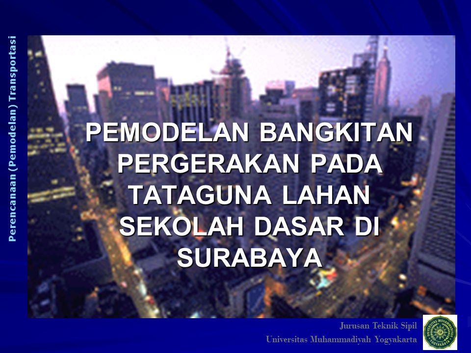 Jurusan Teknik Sipil Universitas Muhammadiyah Yogyakarta. Perencanaan (Pemodelan) Transportasi.
