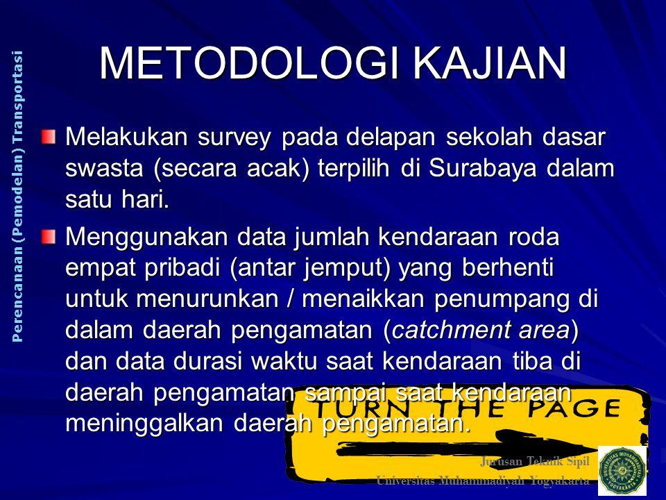 METODOLOGI KAJIAN Jurusan Teknik Sipil. Universitas Muhammadiyah Yogyakarta. Perencanaan (Pemodelan) Transportasi.