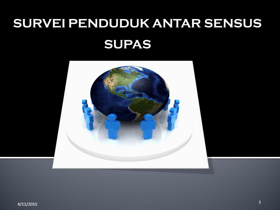 SURVEI PENDUDUK ANTAR SENSUS